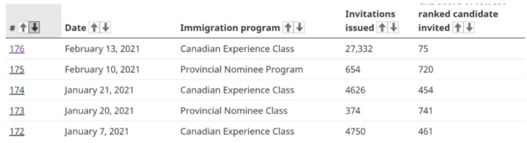 突發!加拿大移民部剛剛特批 給9萬留學生和這類人送身份!華人沸騰!5月初開放申請